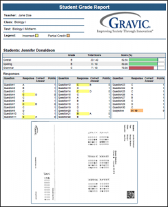 Student Grade Report
