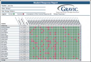 Student Response Report