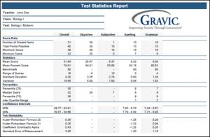 Test Statistics Report