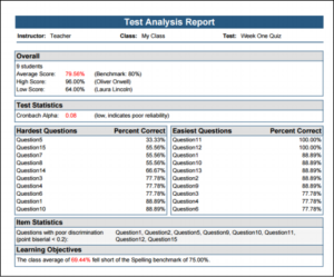 Remark Test Grading Cloud Test Analysis Report